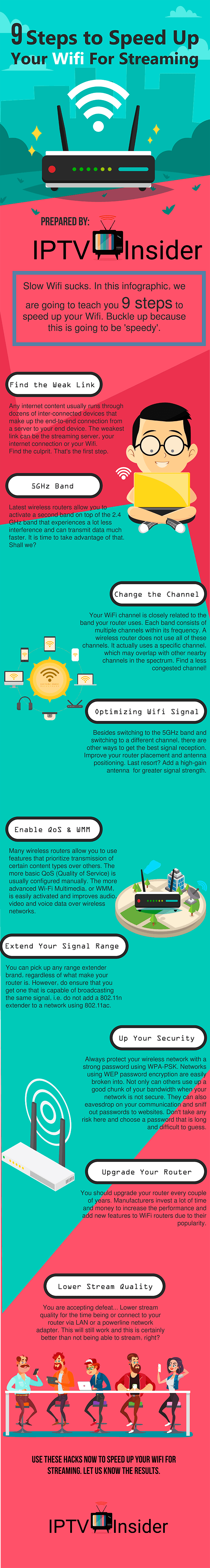 9 steps to speed up your wifi for streaming infographic