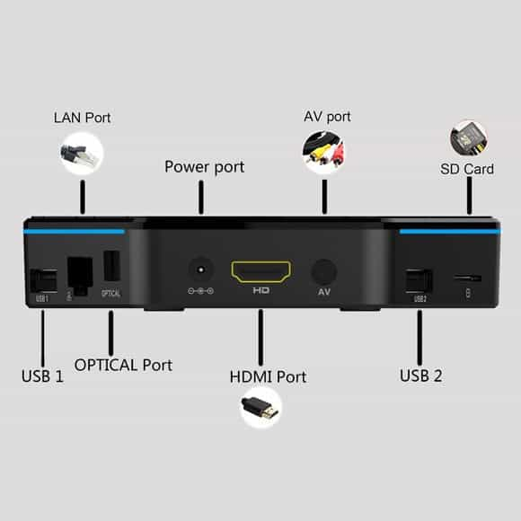 T95z plus android box ports
