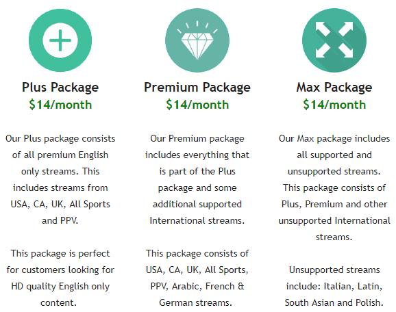 iptv packages