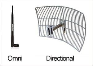 what are directional and omnidirectional wifi antennas